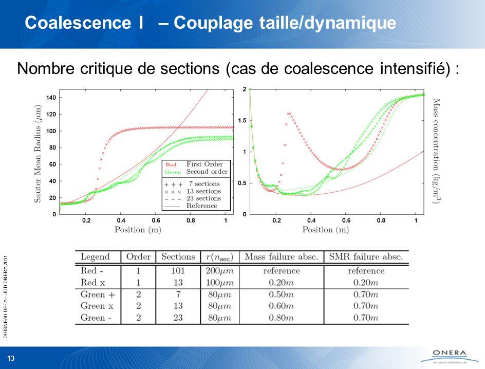 DOISNEAU DEFA – JDD ONERA 2011 Coalescence I – Couplage taille/dynamique 13 Nombre critique de sections (cas de coalescence intensifié) :