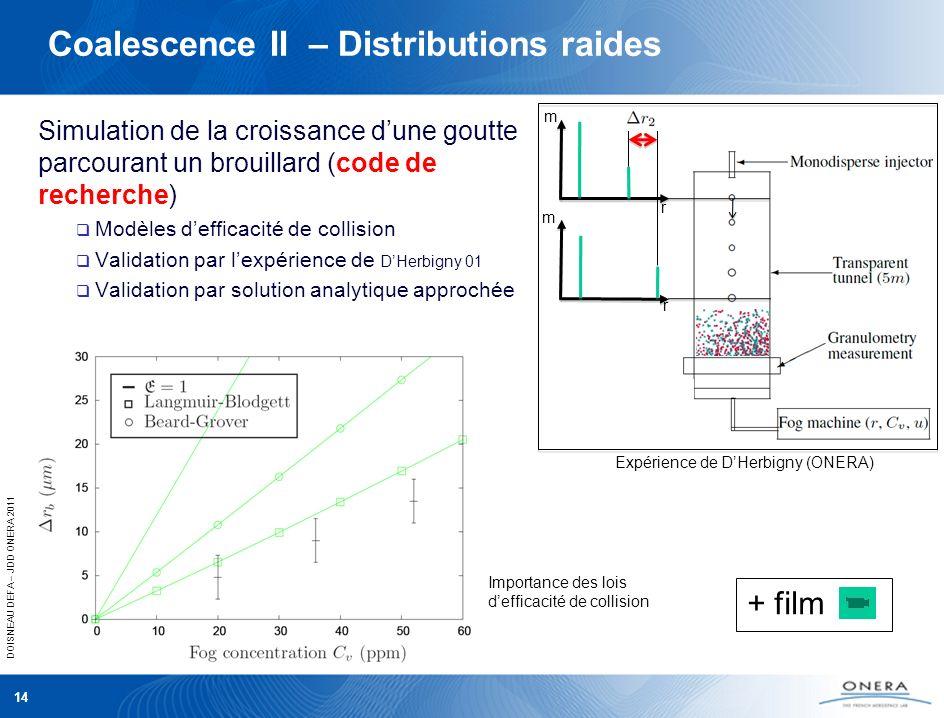 DOISNEAU DEFA – JDD ONERA 2011 Coalescence II – Distributions raides Simulation de la croissance dune goutte parcourant un brouillard (code de recherc