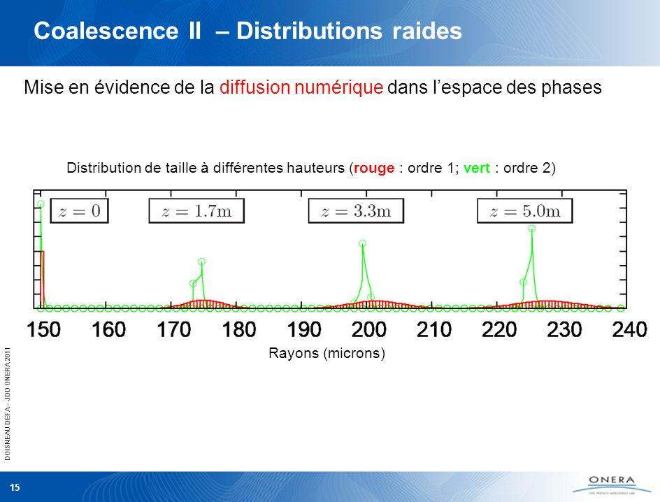 DOISNEAU DEFA – JDD ONERA 2011 Coalescence II – Distributions raides 15 Distribution de taille à différentes hauteurs (rouge : ordre 1; vert : ordre 2