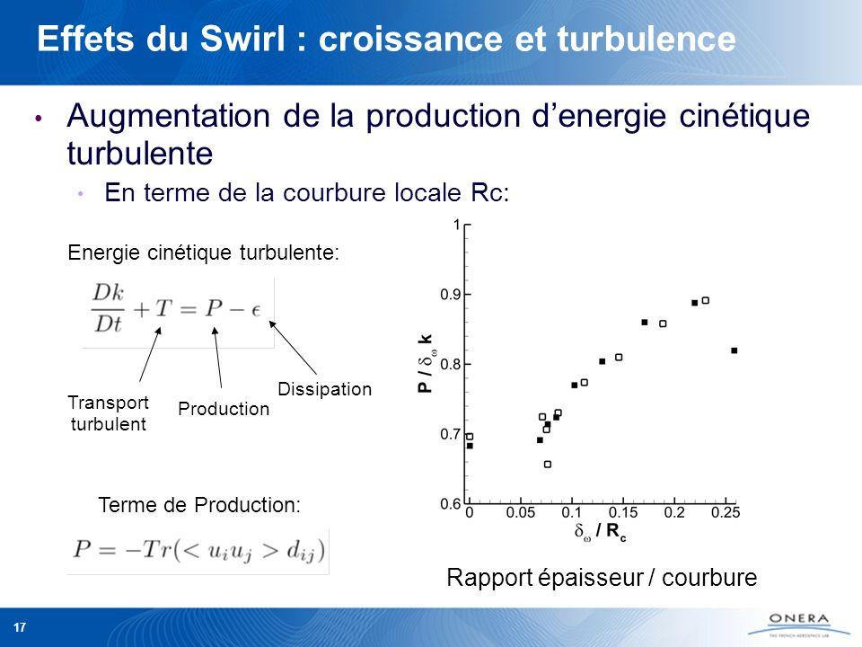 17 Augmentation de la production denergie cinétique turbulente En terme de la courbure locale Rc: Effets du Swirl : croissance et turbulence Rapport é