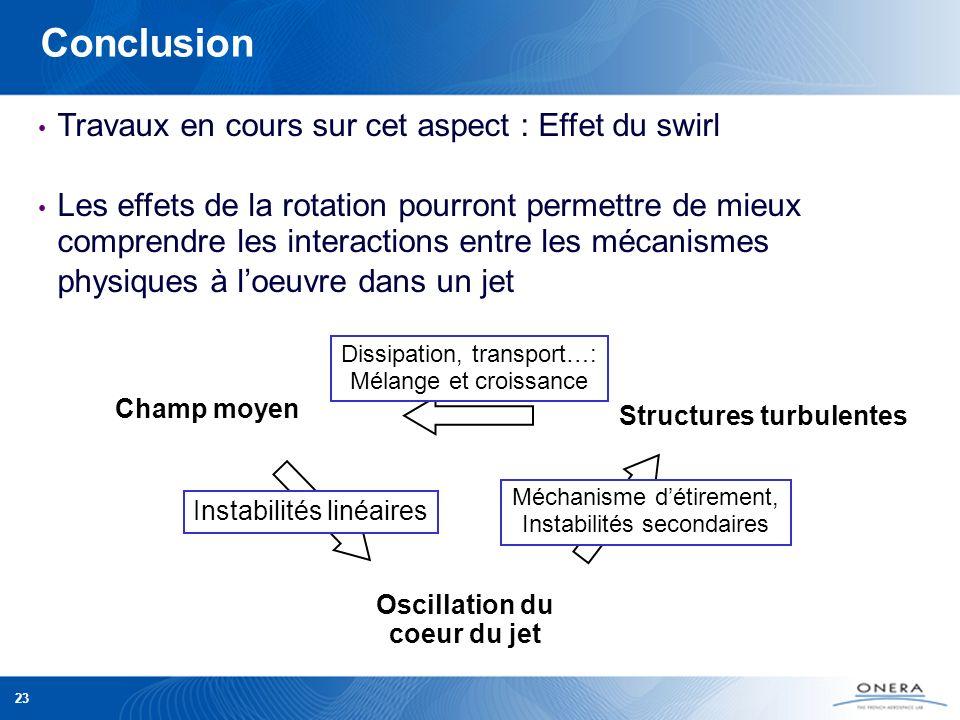 23 Conclusion Travaux en cours sur cet aspect : Effet du swirl Les effets de la rotation pourront permettre de mieux comprendre les interactions entre