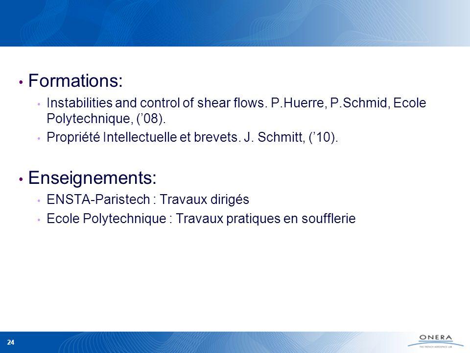 24 Formations: Instabilities and control of shear flows. P.Huerre, P.Schmid, Ecole Polytechnique, (08). Propriété Intellectuelle et brevets. J. Schmit