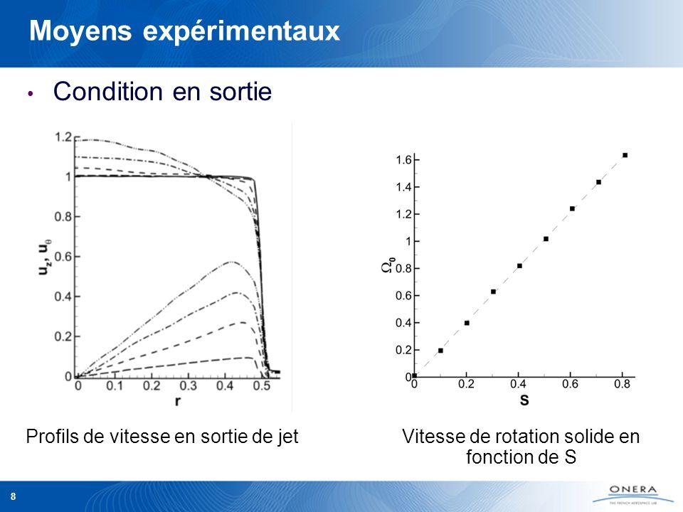 8 Moyens expérimentaux Condition en sortie Profils de vitesse en sortie de jetVitesse de rotation solide en fonction de S