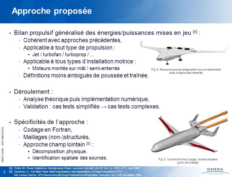 ARNTZ DAAP – JDD ONERA 2011 3 Approche proposée Bilan propulsif généralisé des énergies/puissances mises en jeu [4] : Cohérent avec approches précédentes, Applicable à tout type de propulsion : Jet / turbofan / turboprop / … Applicable à tous types dinstallation motrice : Moteurs montés sur mât / semi-enterrés Définitions moins ambiguës de poussée et traînée.