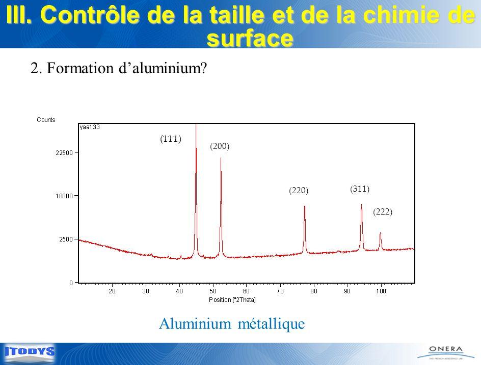 2. Formation daluminium? (200) (220) (311) (222) Aluminium métallique (111) III. Contrôle de la taille et de la chimie de surface