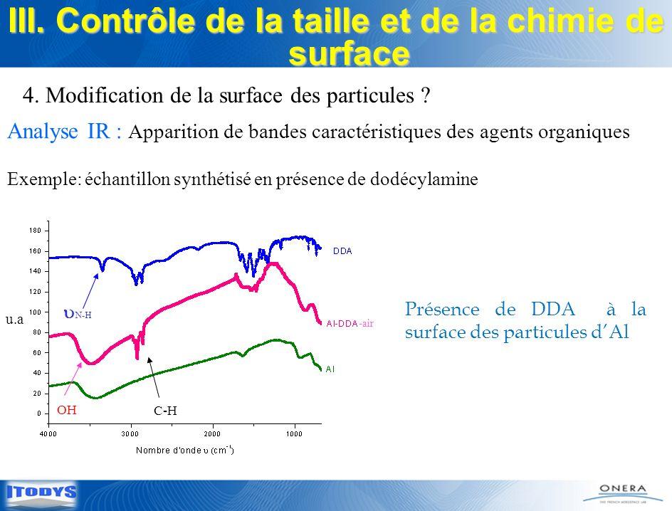 4. Modification de la surface des particules ? Présence de DDA à la surface des particules dAl Analyse IR : Apparition de bandes caractéristiques des