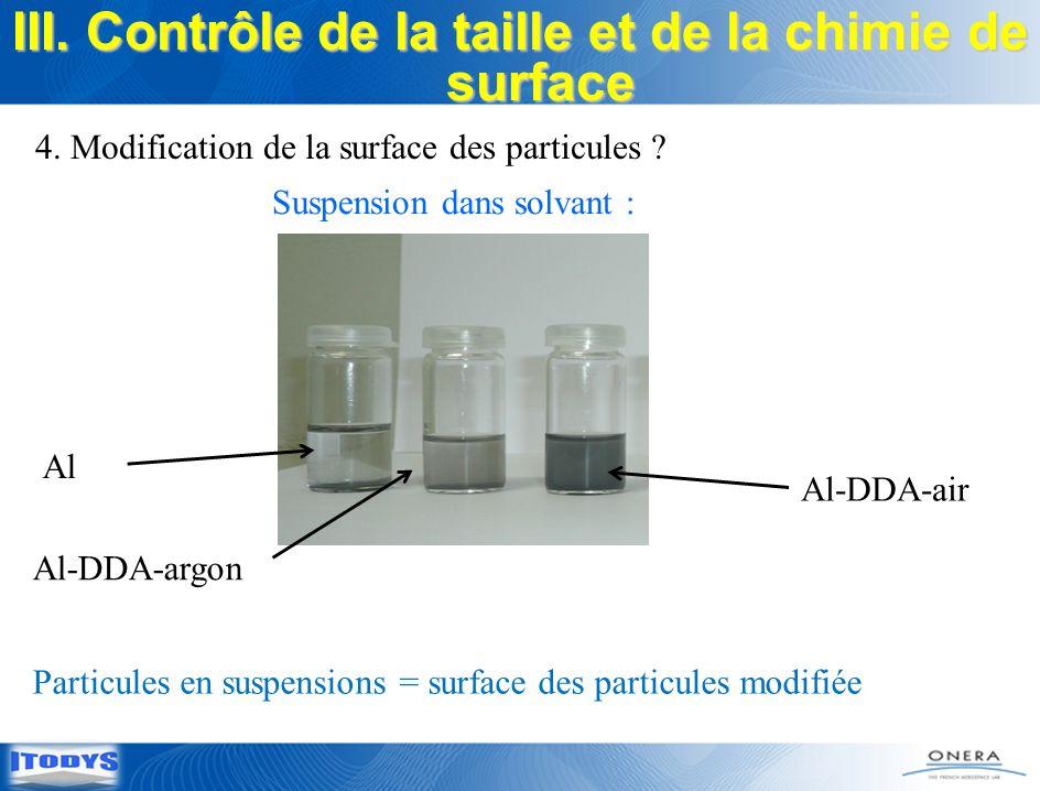 4. Modification de la surface des particules ? Suspension dans solvant : Particules en suspensions = surface des particules modifiée III. Contrôle de
