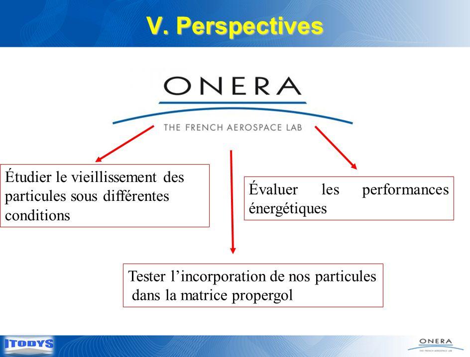 V. Perspectives Évaluer les performances énergétiques Tester lincorporation de nos particules dans la matrice propergol Étudier le vieillissement des