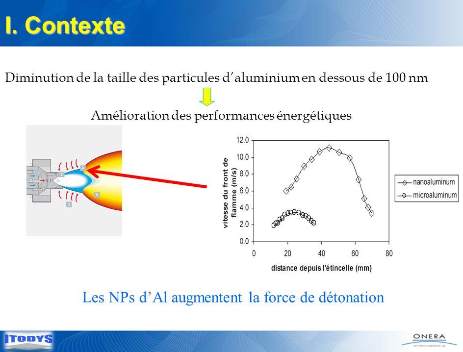 4 Diminution de la taille des particules daluminium en dessous de 100 nm Amélioration des performances énergétiques Les NPs dAl augmentent la force de