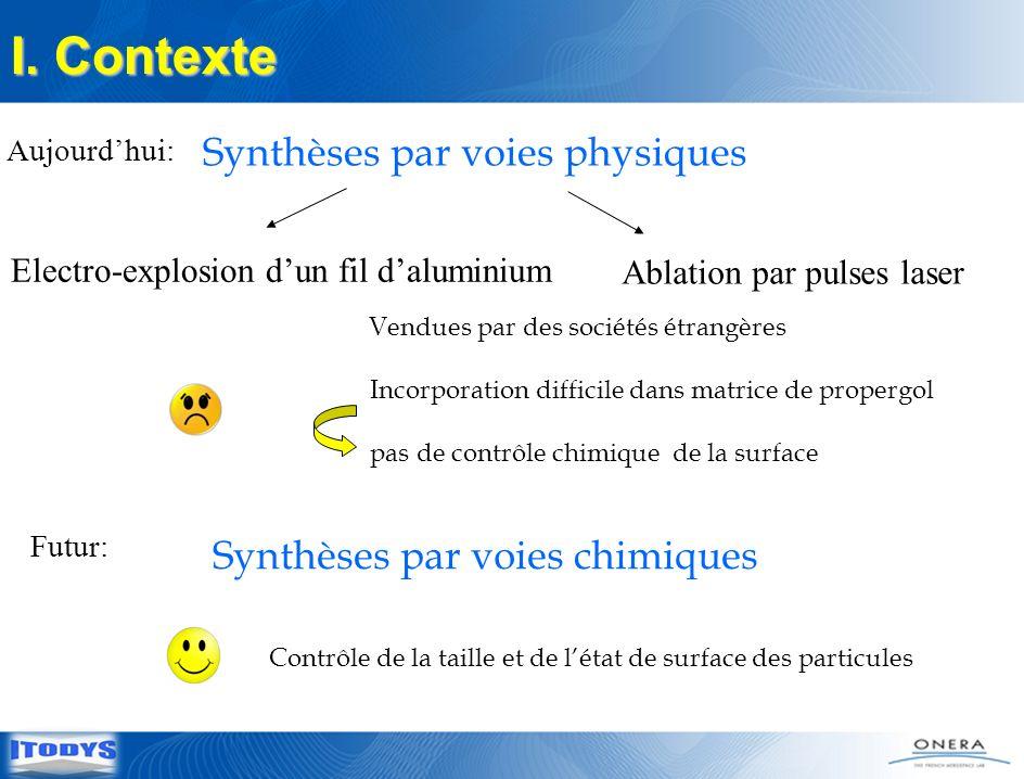 5 Synthèses par voies physiques Ablation par pulses laser Electro-explosion dun fil daluminium Vendues par des sociétés étrangères Incorporation diffi