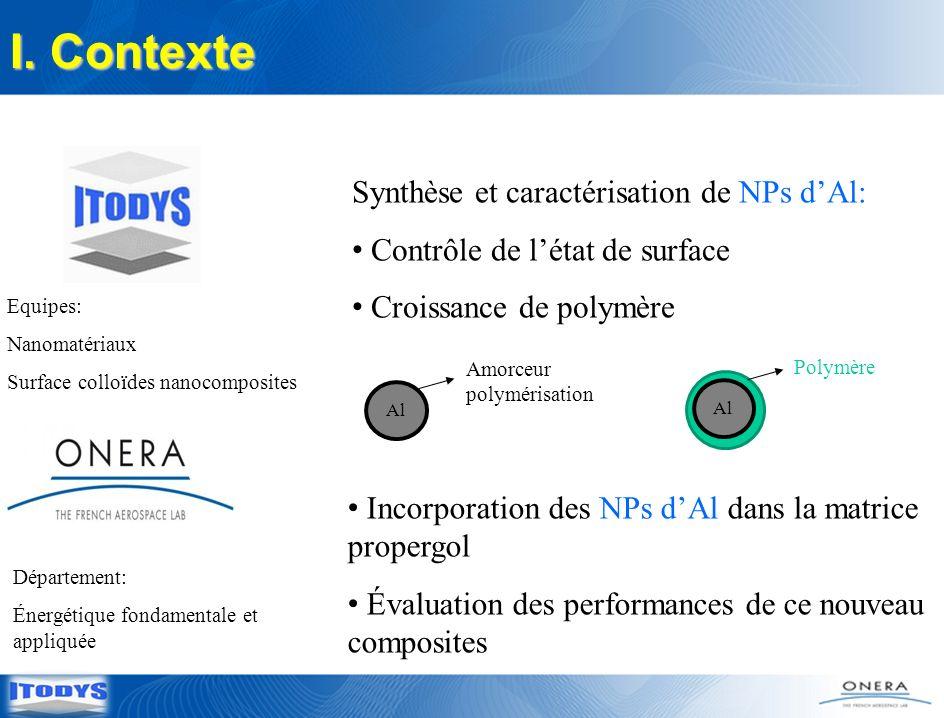 Synthèse et caractérisation de NPs dAl: Contrôle de létat de surface Croissance de polymère Incorporation des NPs dAl dans la matrice propergol Évalua