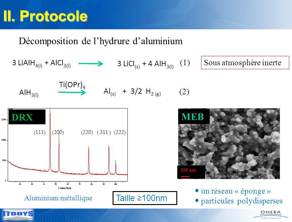 Décomposition de lhydrure daluminium 3 LiAlH 4(l) + AlCl 3(l) 3 LiCl (s) + 4 AlH 3(l) Aluminium métallique DRX (111) (200) (220) ( 311 ) (222) un rése
