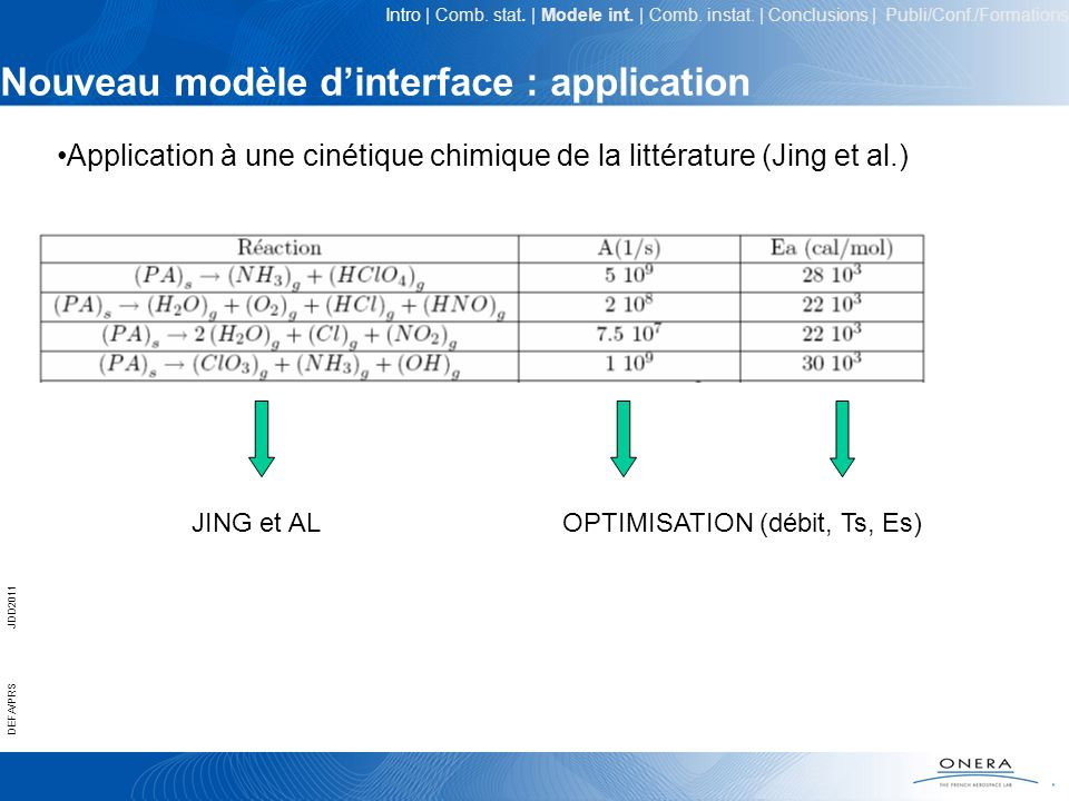14 DEFA/PRSJDD2011 Application à une cinétique chimique de la littérature (Jing et al.) Nouveau modèle dinterface : application JING et ALOPTIMISATION