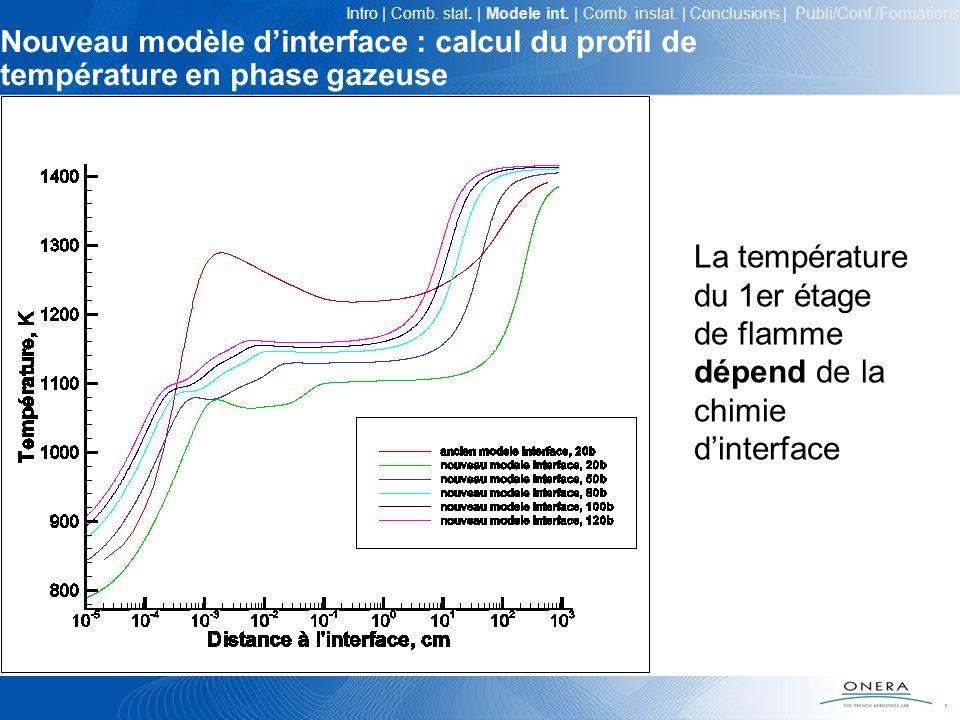 15 DEFA/PRSJDD2011 La température du 1er étage de flamme dépend de la chimie dinterface Nouveau modèle dinterface : calcul du profil de température en