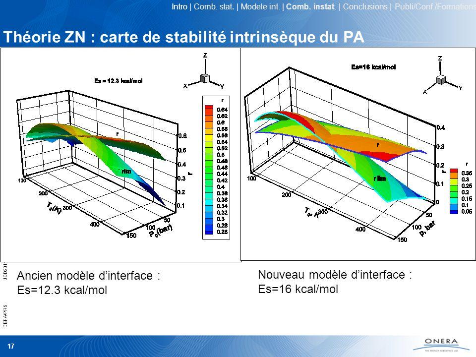 17 DEFA/PRSJDD2011 Théorie ZN : carte de stabilité intrinsèque du PA Ancien modèle dinterface : Es=12.3 kcal/mol Nouveau modèle dinterface : Es=16 kca