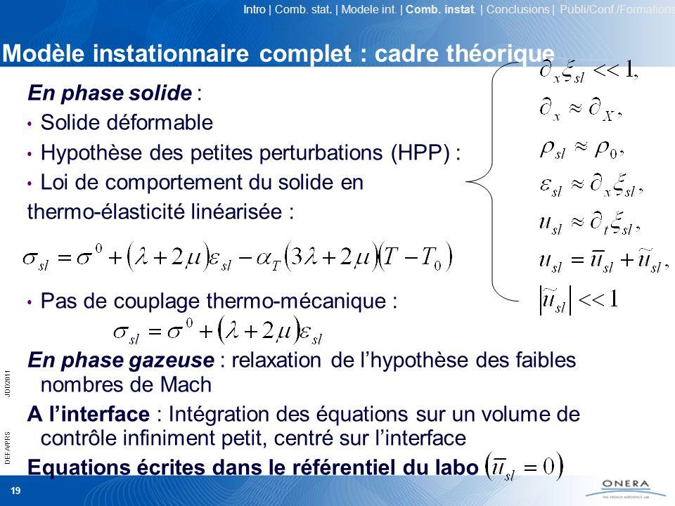 19 DEFA/PRSJDD2011 Modèle instationnaire complet : cadre théorique En phase solide : Solide déformable Hypothèse des petites perturbations (HPP) : Loi