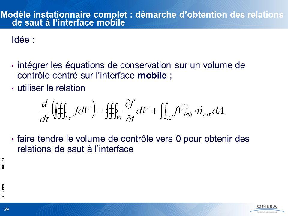 29 DEFA/PRSJDD2011 Modèle instationnaire complet : démarche dobtention des relations de saut à linterface mobile Idée : intégrer les équations de cons