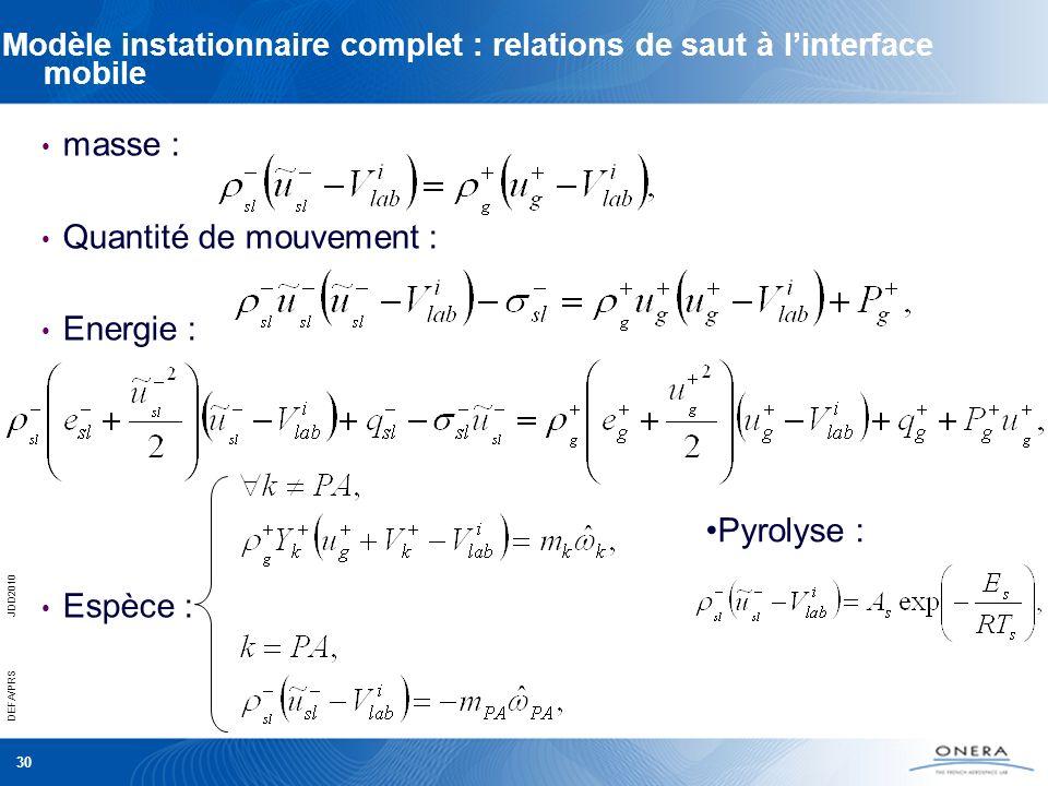 DEFA/PRSJDD2010 30 Modèle instationnaire complet : relations de saut à linterface mobile masse : Quantité de mouvement : Energie : Espèce : Pyrolyse :