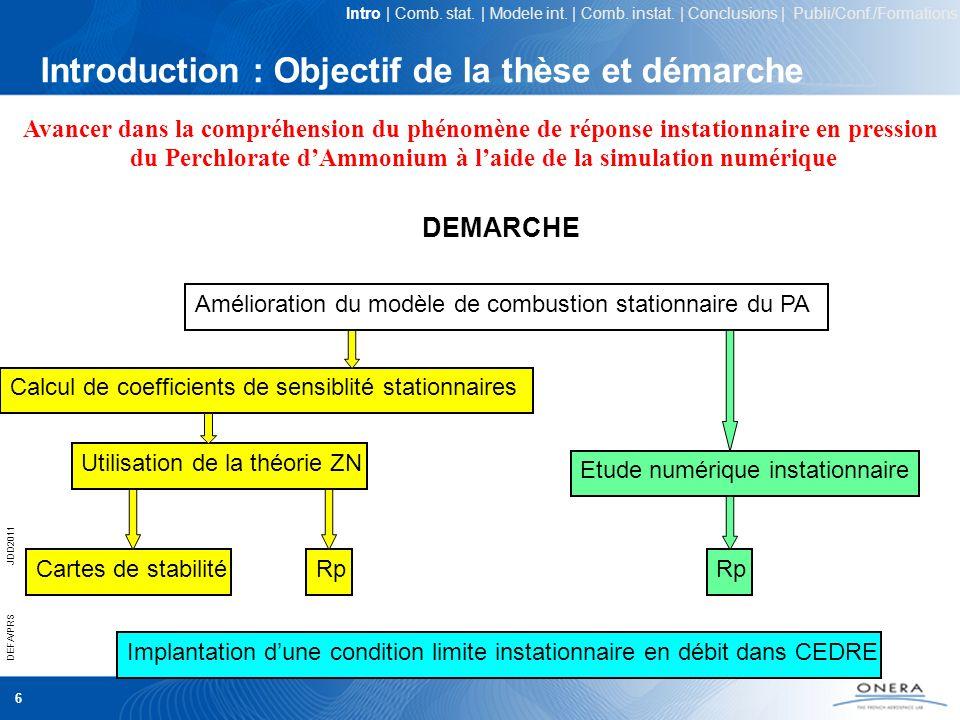 6 DEFA/PRSJDD2011 Introduction : Objectif de la thèse et démarche Avancer dans la compréhension du phénomène de réponse instationnaire en pression du
