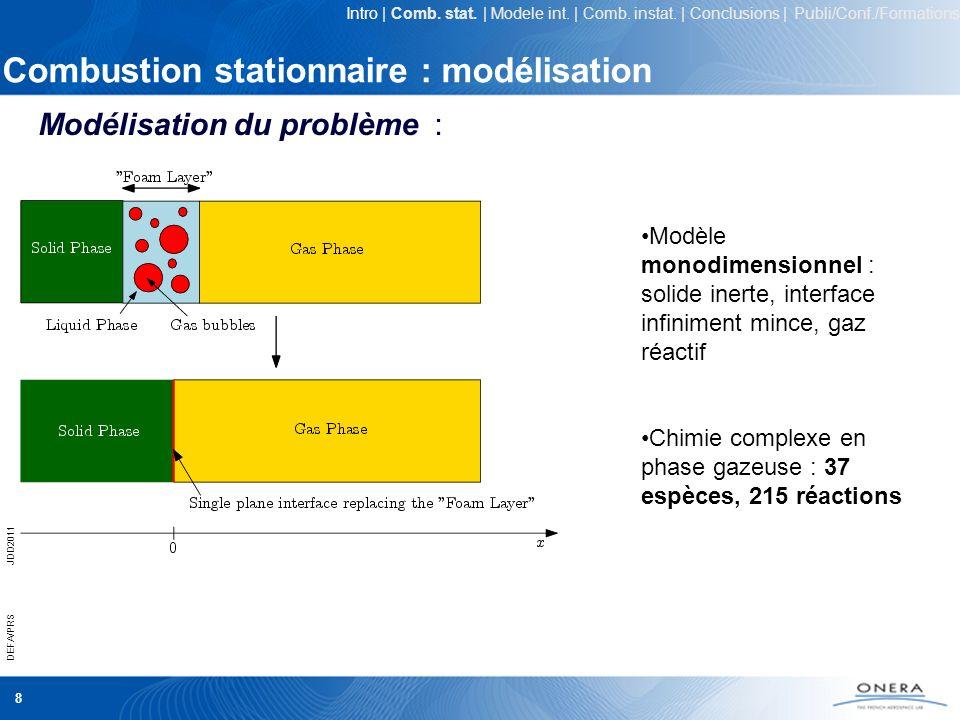 8 DEFA/PRSJDD2011 Combustion stationnaire : modélisation Modélisation du problème : Modèle monodimensionnel : solide inerte, interface infiniment minc