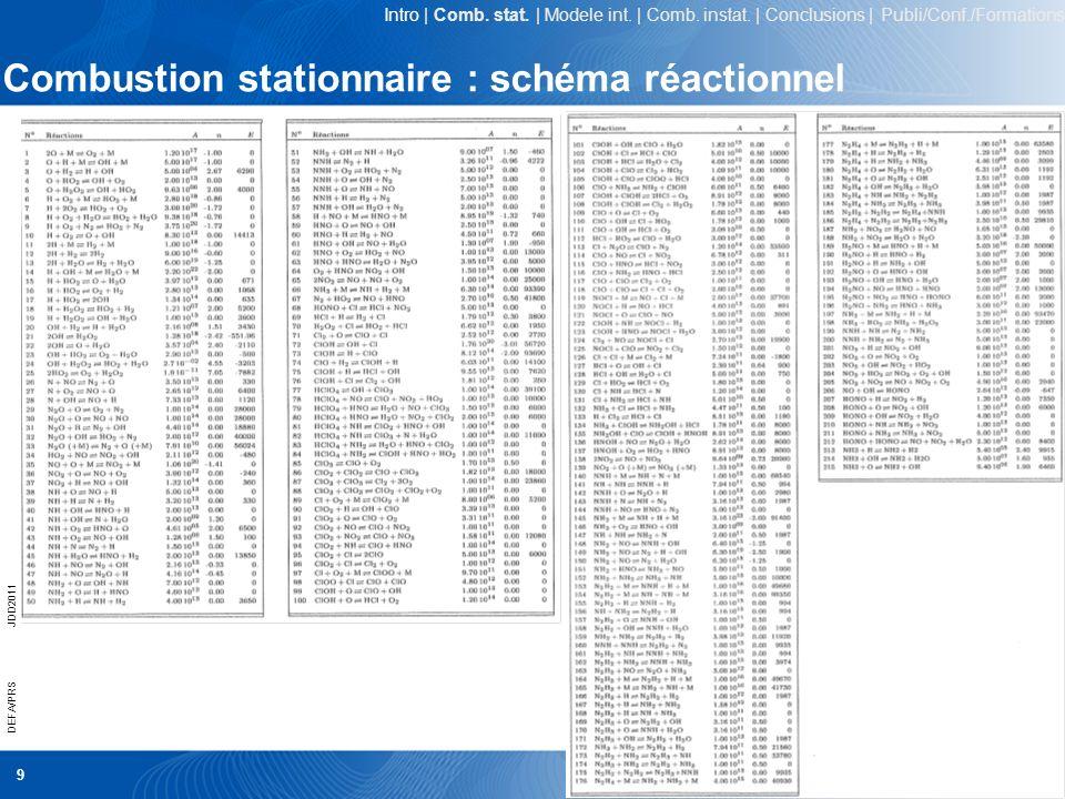 9 DEFA/PRSJDD2011 Combustion stationnaire : schéma réactionnel Intro | Comb. stat. | Modele int. | Comb. instat. | Conclusions | Publi/Conf./Formation