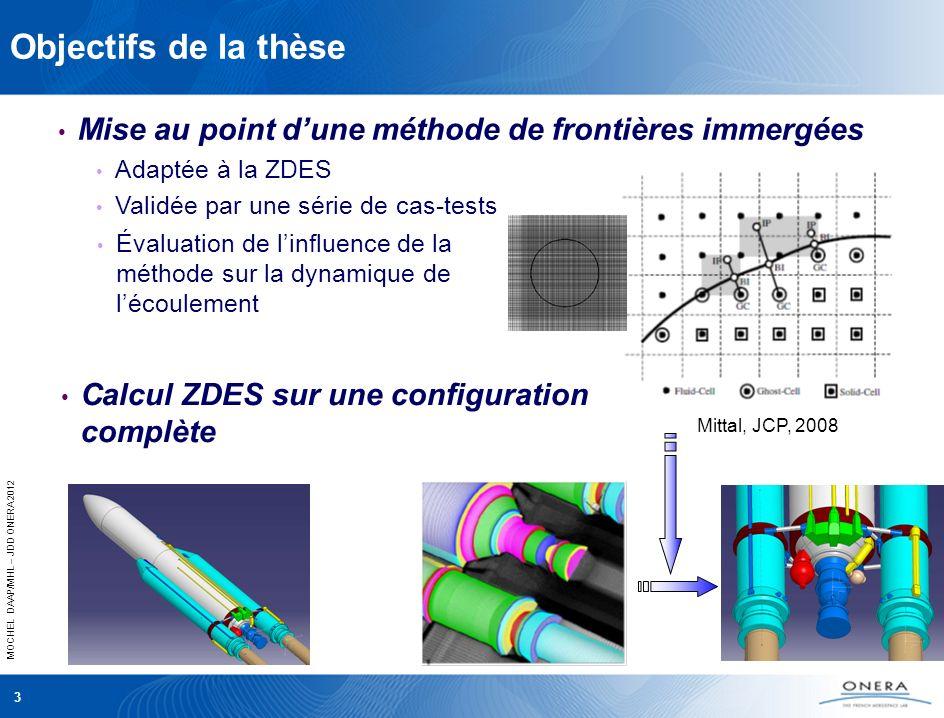 MOCHEL DAAP/MHL – JDD ONERA 2012 3 Objectifs de la thèse Mise au point dune méthode de frontières immergées Adaptée à la ZDES Validée par une série de cas-tests Calcul ZDES sur une configuration complète Évaluation de linfluence de la méthode sur la dynamique de lécoulement Mittal, JCP, 2008