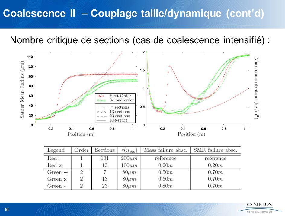 Coalescence II – Couplage taille/dynamique (contd) 10 Nombre critique de sections (cas de coalescence intensifié) :