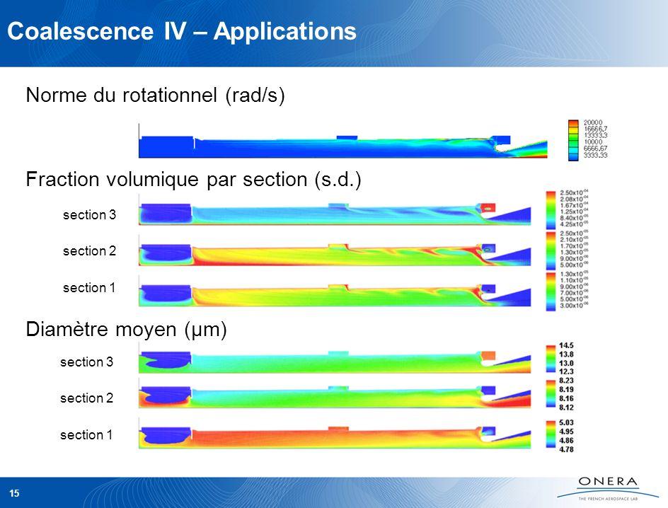 15 Norme du rotationnel (rad/s) section 3 section 2 section 1 section 3 section 2 section 1 Coalescence IV – Applications Diamètre moyen (µm) Fraction