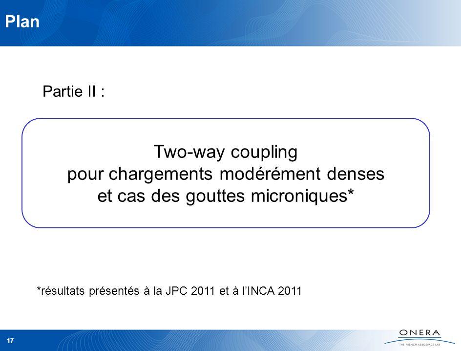 17 Partie II : Two-way coupling pour chargements modérément denses et cas des gouttes microniques* *résultats présentés à la JPC 2011 et à lINCA 2011