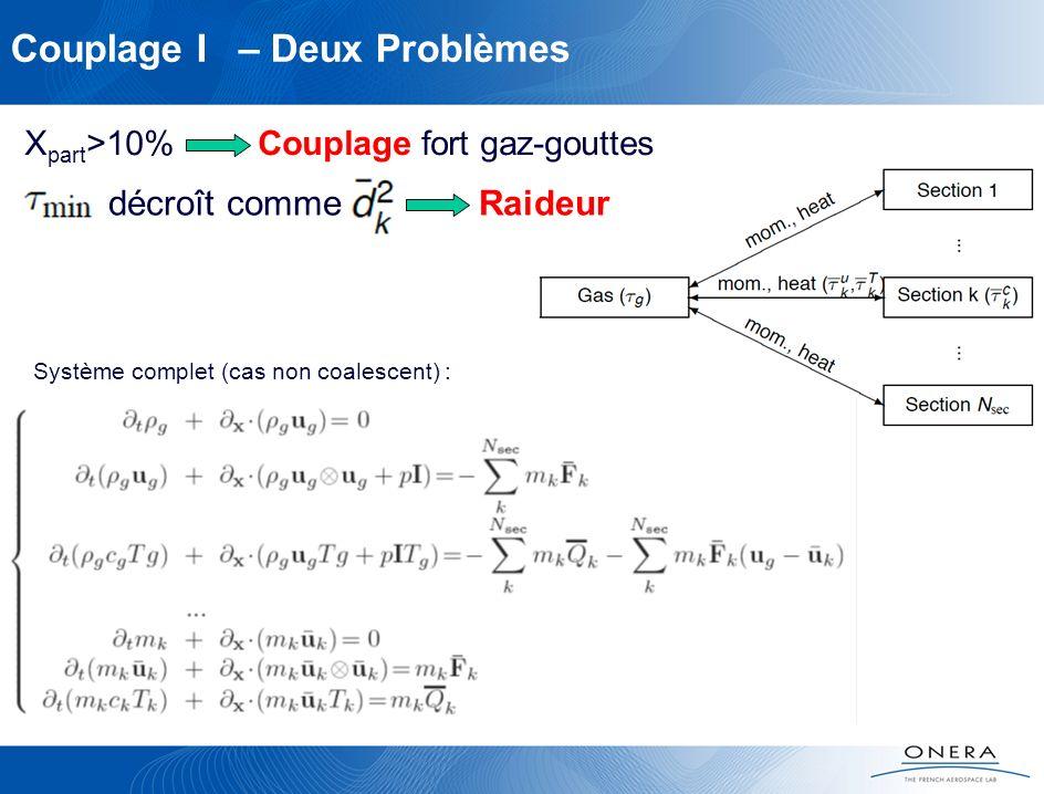 Couplage I – Deux Problèmes X part >10% Couplage fort gaz-gouttes Système complet (cas non coalescent) : décroît comme Raideur