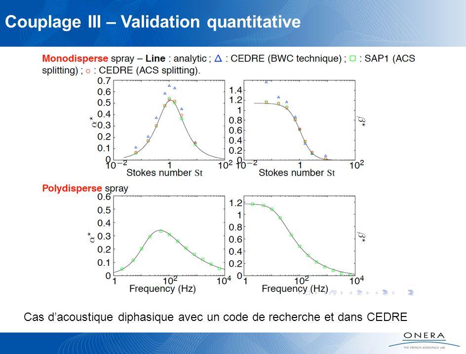 Couplage III – Validation quantitative Cas dacoustique diphasique avec un code de recherche et dans CEDRE