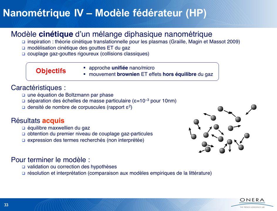 Nanométrique IV – Modèle fédérateur (HP) 33 Objectifs