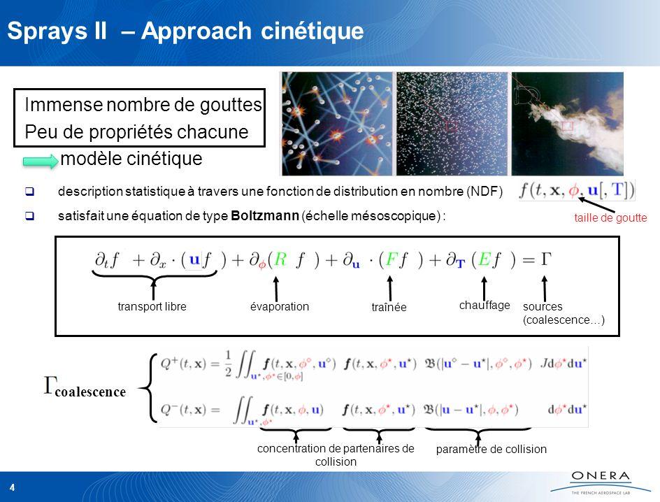 transport libre évaporation traînée chauffage sources (coalescence…) 4 Immense nombre de gouttes Peu de propriétés chacune modèle cinétique descriptio
