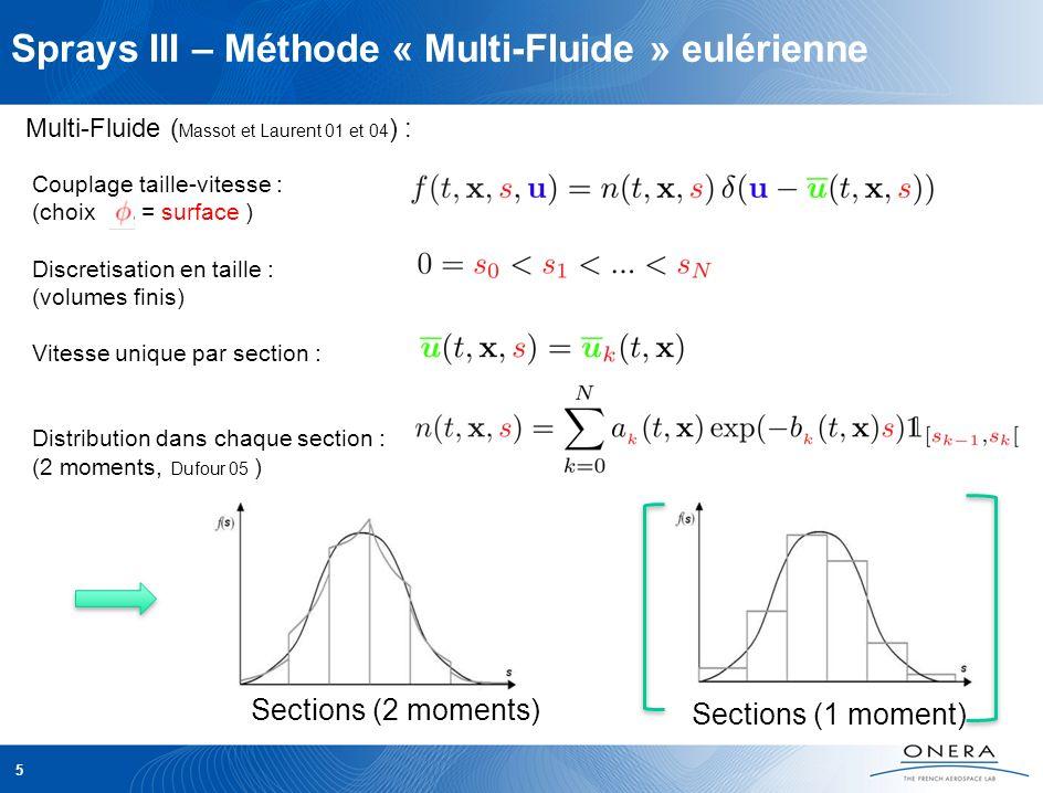 Sprays III – Méthode « Multi-Fluide » eulérienne 5 Couplage taille-vitesse : (choix = surface ) Discretisation en taille : (volumes finis) Vitesse uni