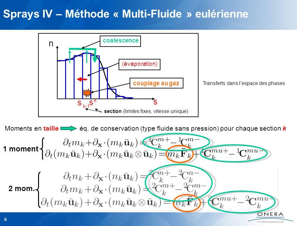 Moments en taille éq. de conservation (type fluide sans pression) pour chaque section k 6 Transferts dans lespace des phases (évaporation) n s s k-1 s