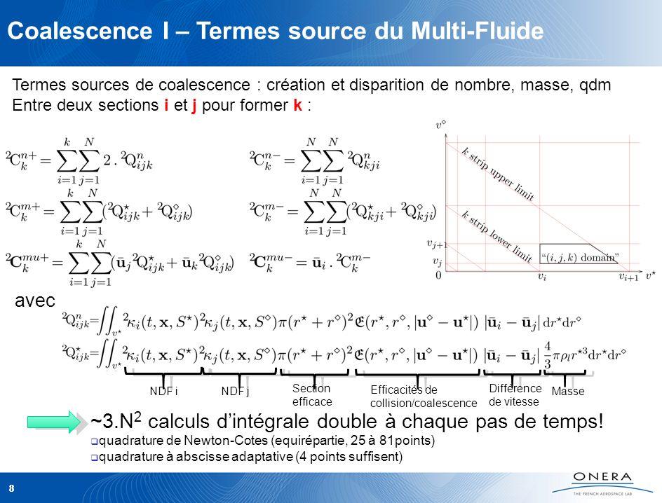 88 Termes sources de coalescence : création et disparition de nombre, masse, qdm Entre deux sections i et j pour former k : NDF iNDF j Section efficac