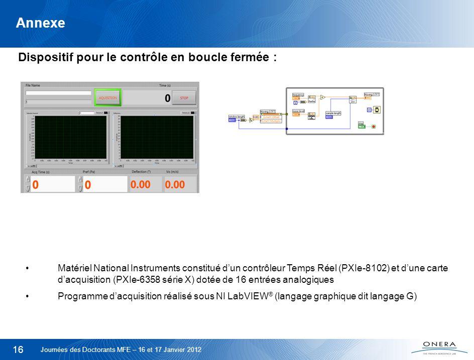 16 Annexe Dispositif pour le contrôle en boucle fermée : Matériel National Instruments constitué dun contrôleur Temps Réel (PXIe-8102) et dune carte d