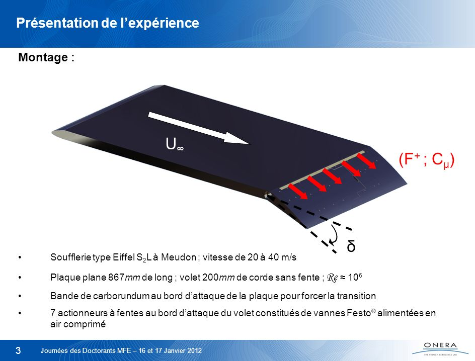 3 Présentation de lexpérience Montage : Soufflerie type Eiffel S 2 L à Meudon ; vitesse de 20 à 40 m/s Plaque plane 867mm de long ; volet 200mm de cor