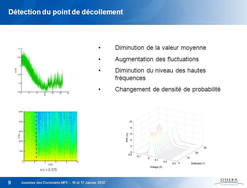 9 Détection du point de décollement Diminution de la valeur moyenne Augmentation des fluctuations Diminution du niveau des hautes fréquences Changemen
