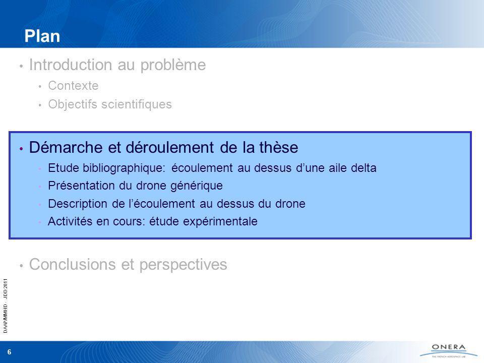 DAAP/MMHD - JDD 2011 6 Plan Introduction au problème Contexte Objectifs scientifiques Démarche et déroulement de la thèse Etude bibliographique: écoul
