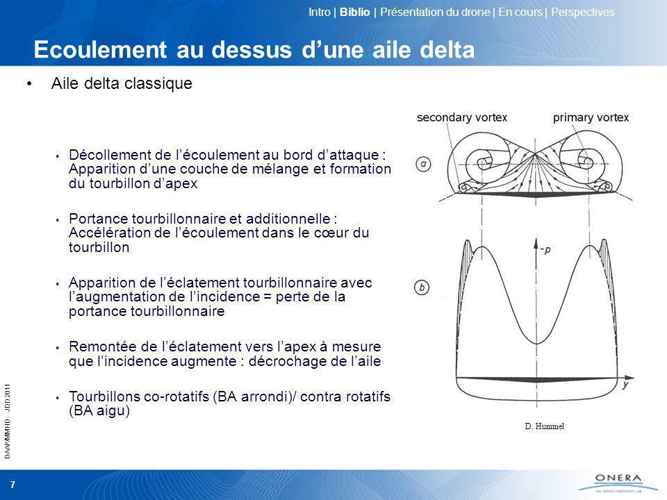 DAAP/MMHD - JDD 2011 7 Ecoulement au dessus dune aile delta Aile delta classique Décollement de lécoulement au bord dattaque : Apparition dune couche