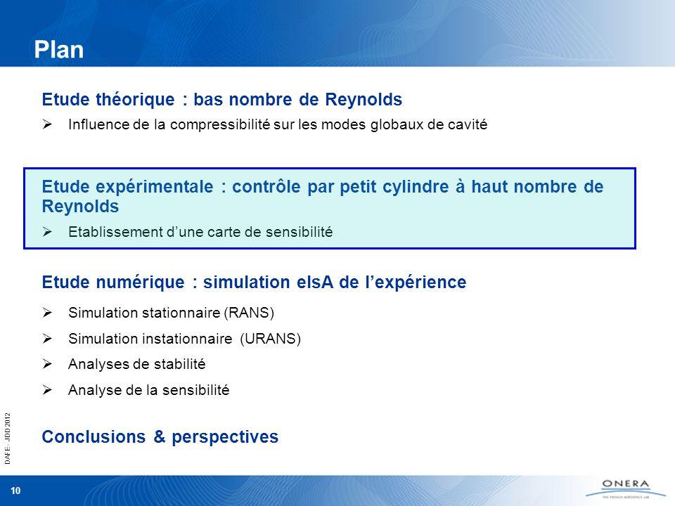 DAFE - JDD 2012 10 Influence de la compressibilité sur les modes globaux de cavité Etude théorique : bas nombre de Reynolds Etablissement dune carte d