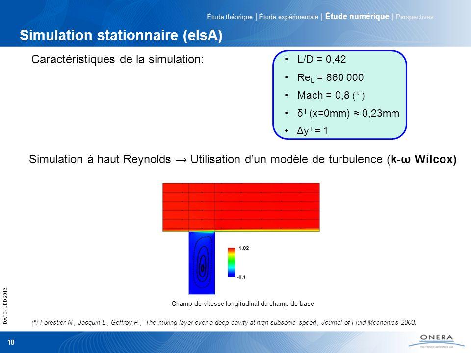DAFE - JDD 2012 18 Champ de vitesse longitudinal du champ de base Simulation stationnaire (elsA) L/D = 0,42 Re L = 860 000 Mach = 0,8 (* ) δ 1 (x=0mm) 0,23mm Δy + 1 Caractéristiques de la simulation: Simulation à haut Reynolds Utilisation dun modèle de turbulence (k-ω Wilcox) (*) Forestier N., Jacquin L., Geffroy P., The mixing layer over a deep cavity at high-subsonic speed, Journal of Fluid Mechanics 2003.