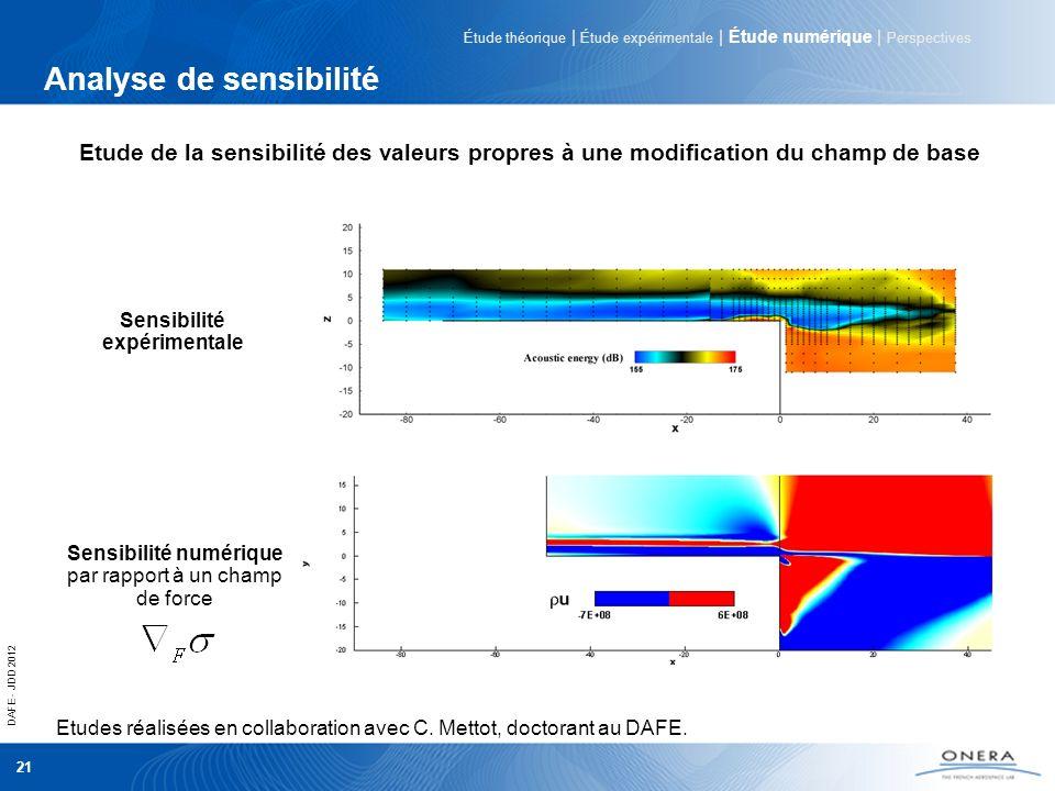 DAFE - JDD 2012 21 Analyse de sensibilité Etude de la sensibilité des valeurs propres à une modification du champ de base Sensibilité expérimentale Sensibilité numérique par rapport à un champ de force Etudes réalisées en collaboration avec C.