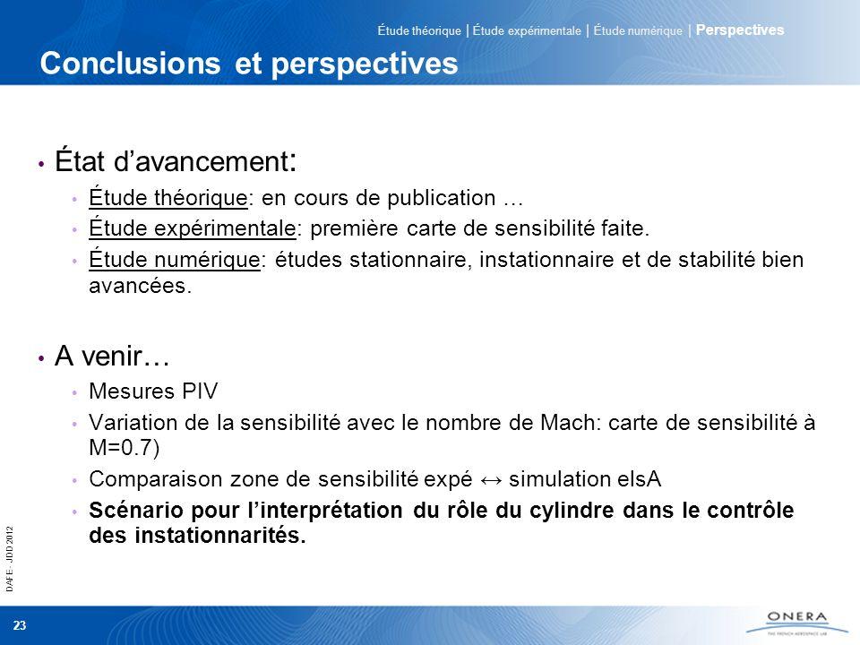 DAFE - JDD 2012 23 Conclusions et perspectives État davancement : Étude théorique: en cours de publication … Étude expérimentale: première carte de se