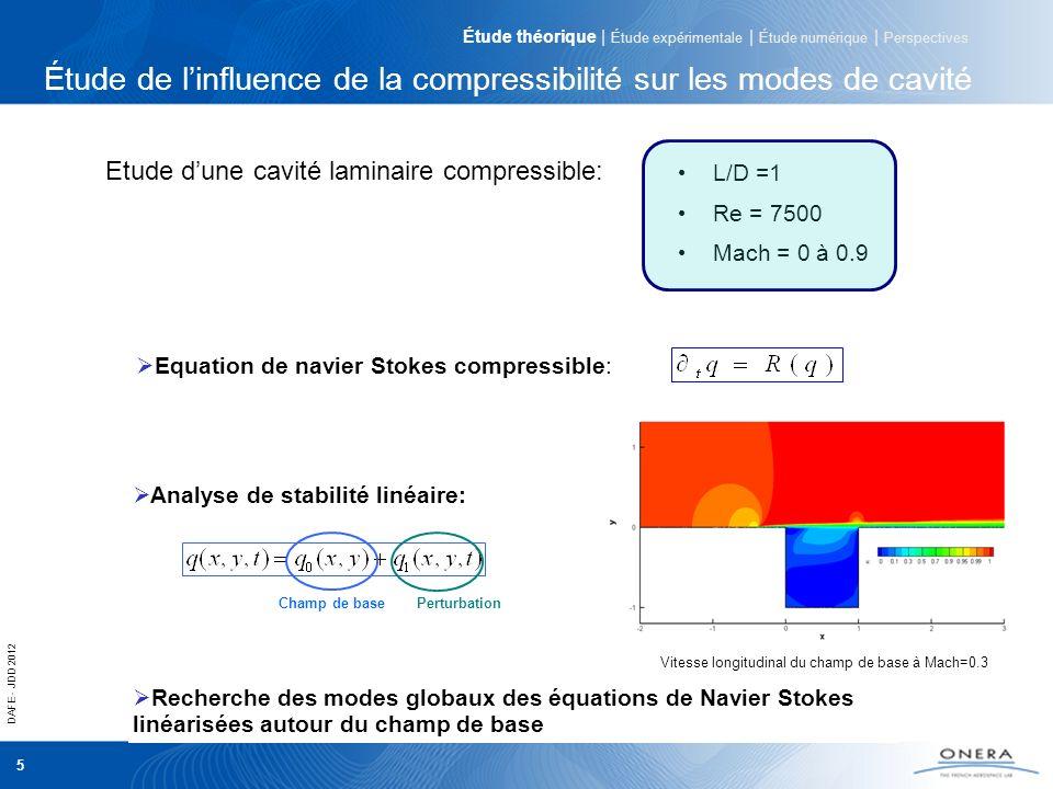 DAFE - JDD 2012 5 Étude de linfluence de la compressibilité sur les modes de cavité Equation de navier Stokes compressible: Vitesse longitudinal du ch