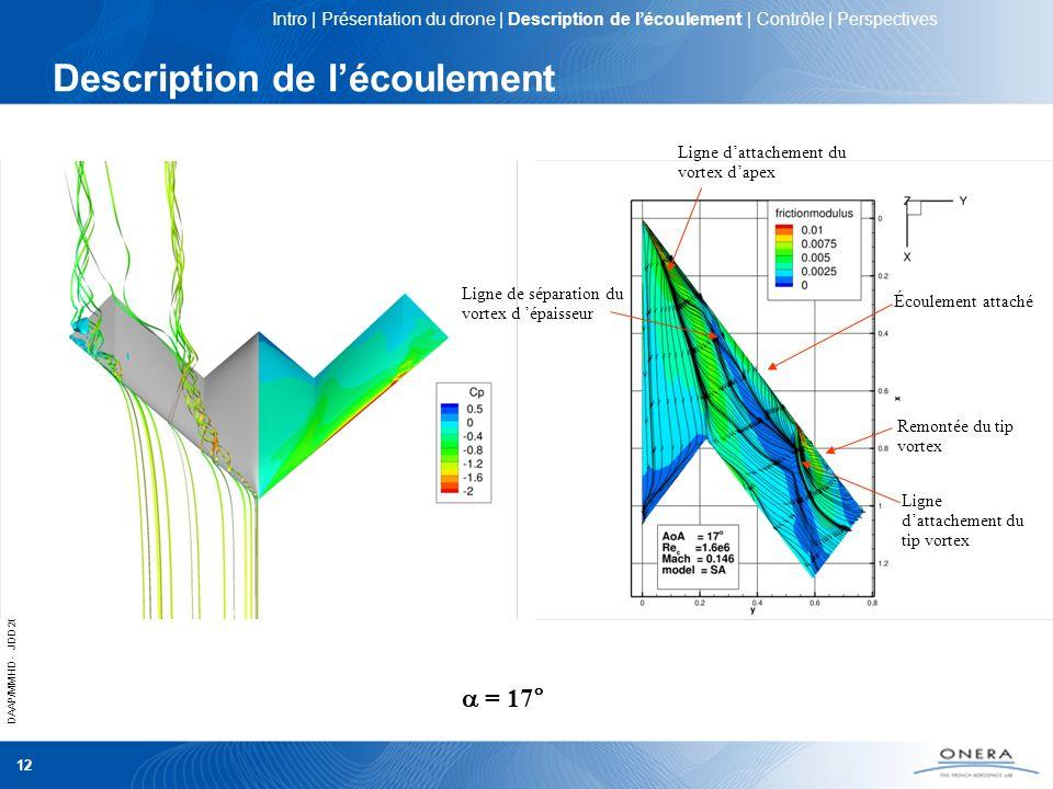 DAAP/MMHD - JDD 2012 12 Description de lécoulement = 17° Ligne dattachement du vortex dapex Ligne de séparation du vortex d épaisseur Écoulement attac