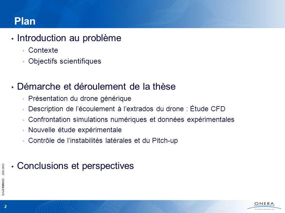 DAAP/MMHD - JDD 2012 13 Description de lécoulement = 18° Ligne dattachement du vortex dapex Remontée du tip vortex Ecoulement de retour Intro | Présentation du drone | Description de lécoulement | Contrôle | Perspectives