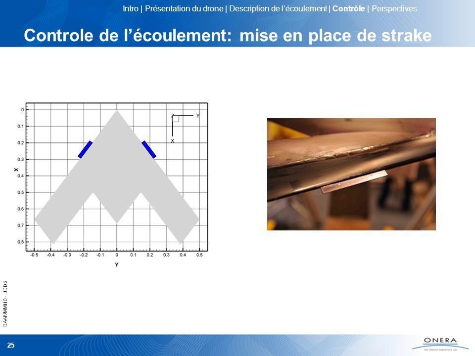 DAAP/MMHD - JDD 2012 25 Controle de lécoulement: mise en place de strake Intro | Présentation du drone | Description de lécoulement | Contrôle | Persp