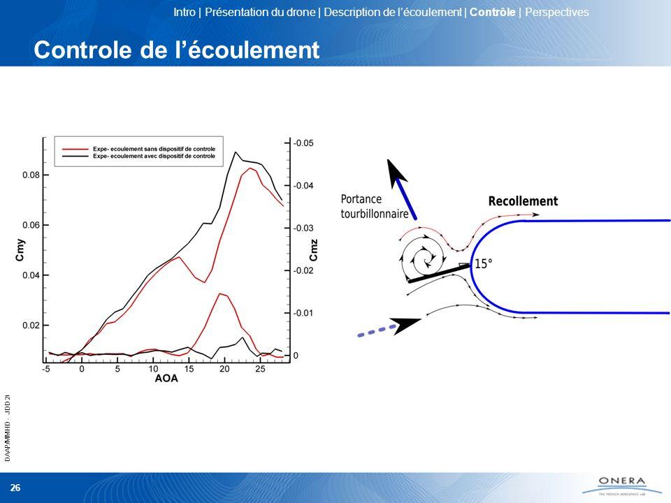 DAAP/MMHD - JDD 2012 26 Controle de lécoulement Intro | Présentation du drone | Description de lécoulement | Contrôle | Perspectives
